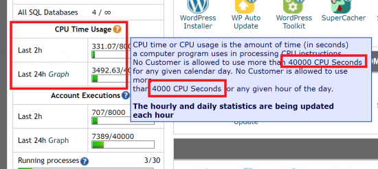 CPU Seconds Limitations