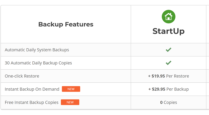SiteGround StartUp Backup Plans