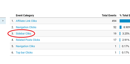Tracking Links with Google Analytics