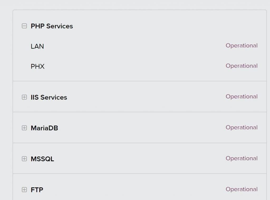 Cloud Sites Status