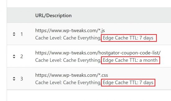 Cloudflare page rules specify cache retention policies