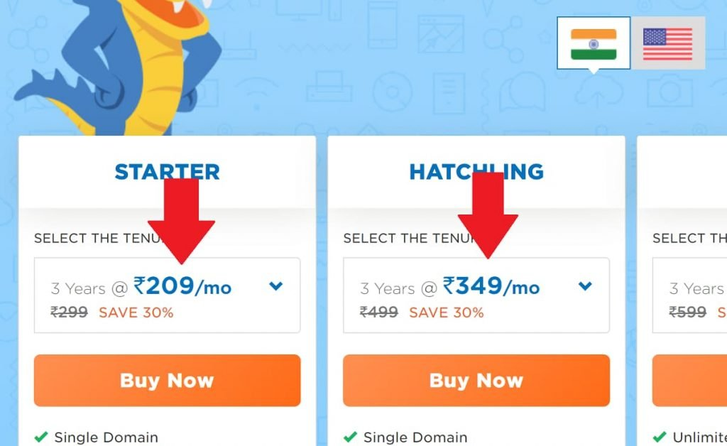 Hostgator India is More Expensive