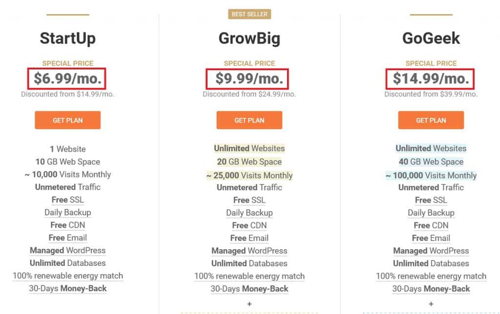 SiteGround's Huge Price Hike