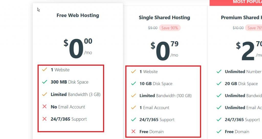 Hostgator Free Web Hosting Alternatives